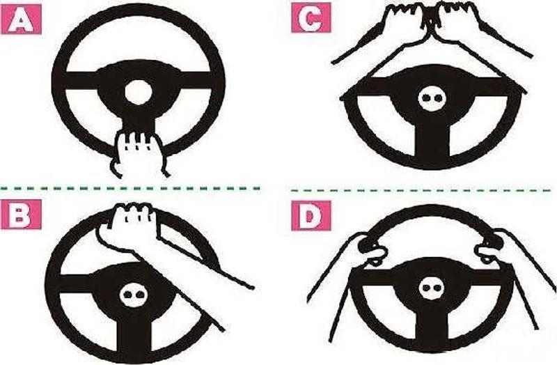 ทายใจทายนิสัย วิธีการขับรถบอกสไตล์การจีบสาวของคุณ
