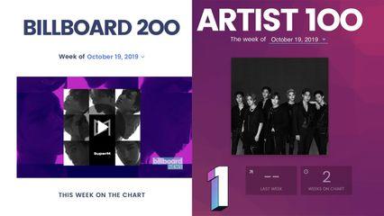 'SuperM' ประสบความสำเร็จสุดยิ่งใหญ่ระดับโลก กวาดอันดับ1 บน 8ชาร์ตของ 'Billboard'