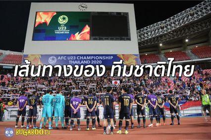 เส้นทางของ ทีมชาติไทย ในฟุตบอล AFC U23